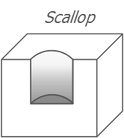 Scallop / Plunge Mill