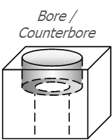 Bore & Counterbore.png