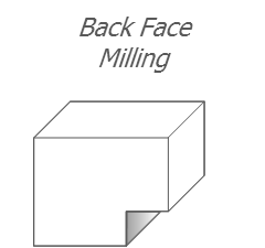 Back Face Milling .png