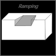 Ramping.png