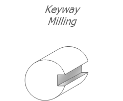 Keyway Milling .png