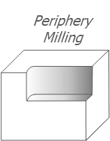 periphery milling .png