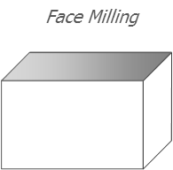 Face Milling  .png