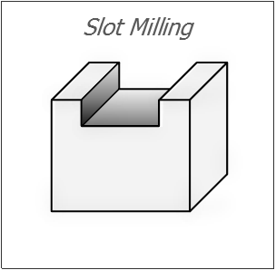 Slot Milling .png