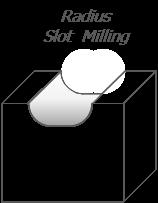 radius slot Milling.png