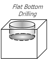 flat bottom zHole drilling.png