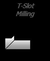 T-Slot Milling.png