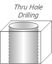 Thru Hole Drilling.png