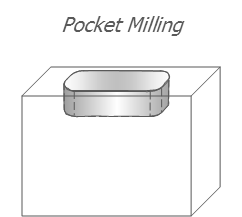 Pocket Milling.png