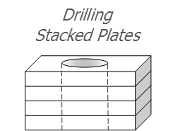 Drilling Stacked Plates.png