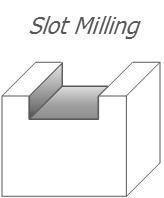 Slot Milling.png