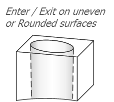 uneven & Rounded surface.png