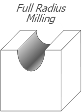 Full Radius Milling.png