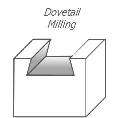 Dovetail Milling.png