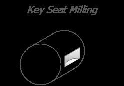 Key Seat Milling .png