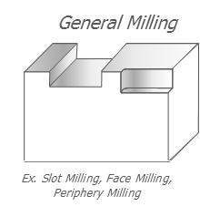 General Milling .png