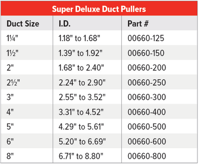 Super delux Duct Puller Table.png