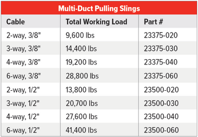 Multi duct pulling sling table.png
