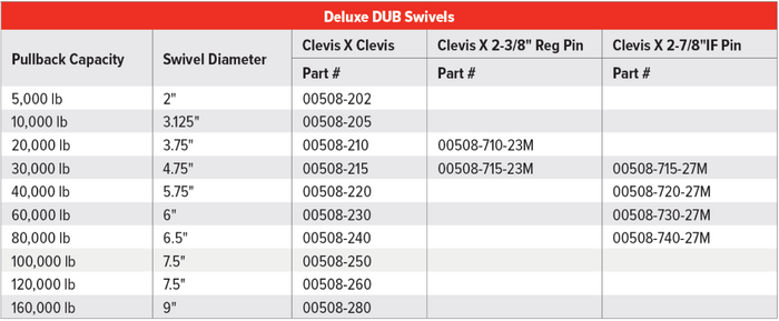 Deluxe dub swivel table.png