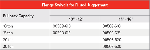 Flange swive table fluted juggernaut.png