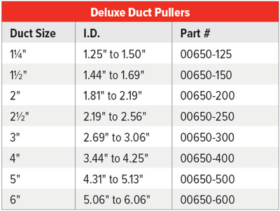 Deluxe Duct Puller Table.png