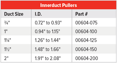 Inner Duct Puller Table.png