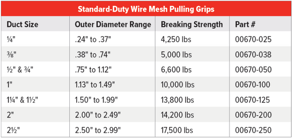 Standard Duty Pulling grip table.png