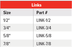 LInks Table.png