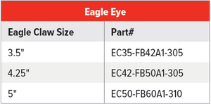 Eagle Eye Link table.png