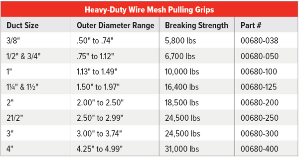 Heavy duty wire mesh pull grips table.png