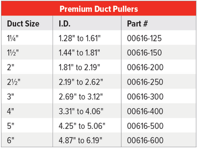 Premium Duct Puller Table.png