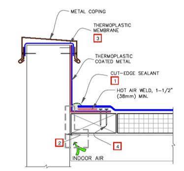 design-and-spec.jpg