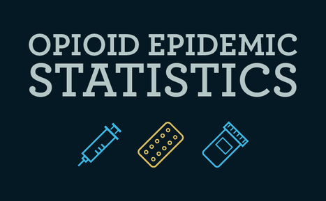 Opioid Epidemic Statistics