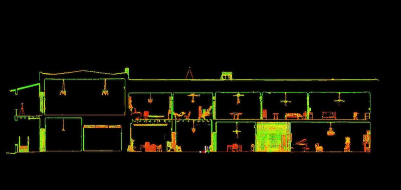 Cross section view of point cloud