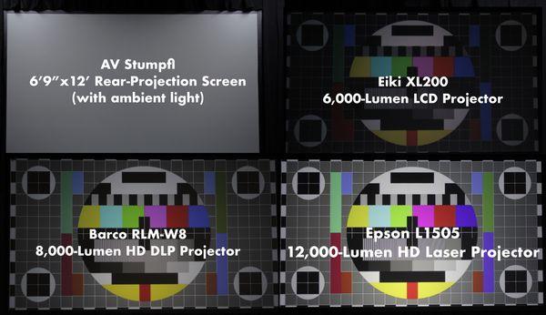 professional projection comparison