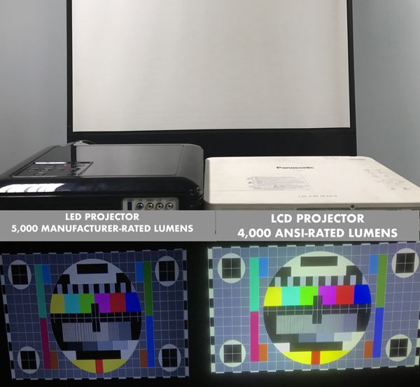 Comparison of LED and LCD Projectors