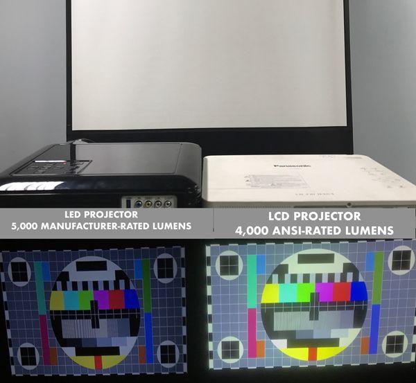 projector comparison