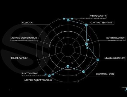 Sensory Station Results.jpg