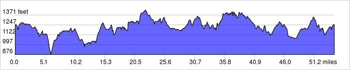 olive co elevation_profile.jpg