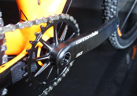 Canondale-gear.jpg