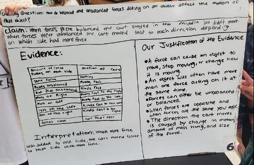 4th Grade Whiteboard