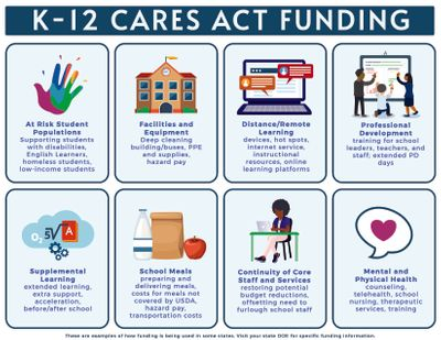k-12 Cares Act Funding.jpg