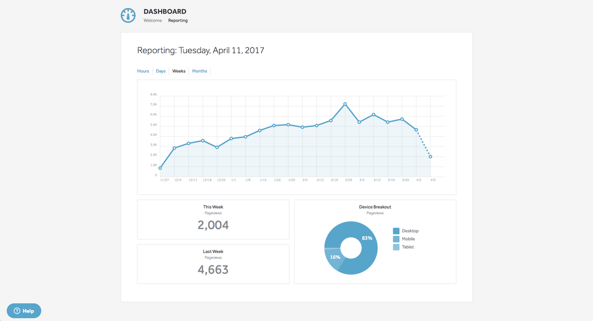 Website Builder with Built In Analytics
