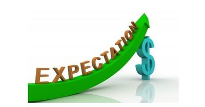 Graphic of profit expectations
