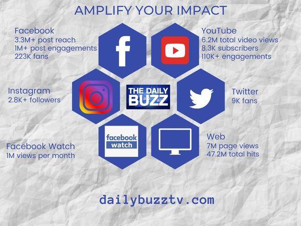 The Buzz social impact