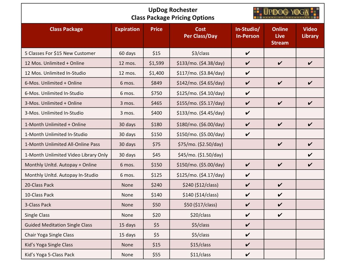 Yoga Class Pricing Options Table_UpDog Roch_040221.jpg