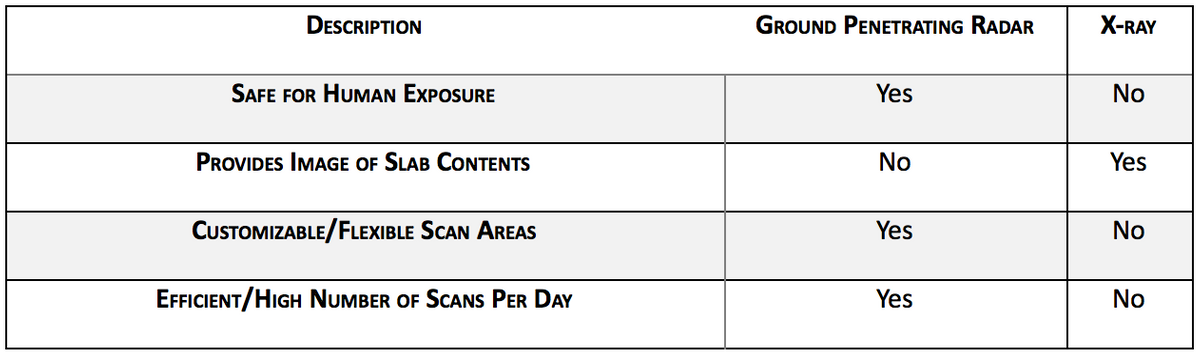 gprs-vs-x-ray-technologies.png
