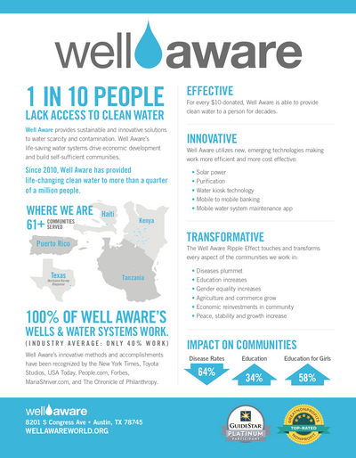 Well Aware - One Sheet 2019.png