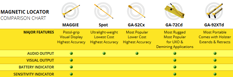 magnetic locator comparison chart.png