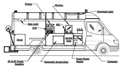 Pearpoint-Vehicle.jpg